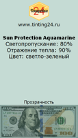 Sun Protection Aquamarine